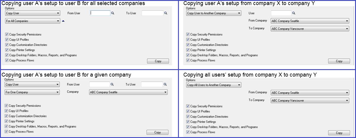 SOX User Management Setup